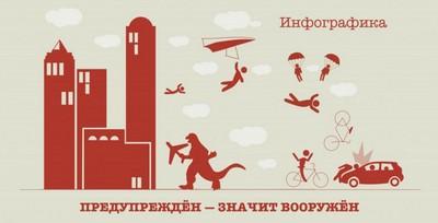 Создание инфографики – творческий и креативный процесс. Реклама для привлечения внимания.