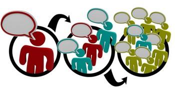 Вирусный маркетинг — принципы создания, продвижения, оценка результатов.