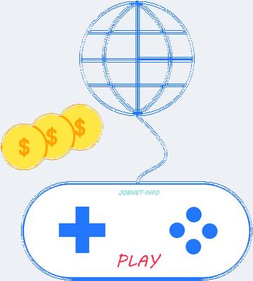 Заработок в интернете на онлайн бизнес играх