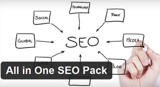 All-in-one-seo-pack плагин для wordpress